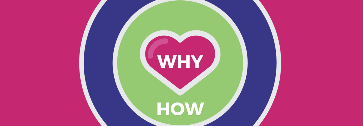 Start With Your Why